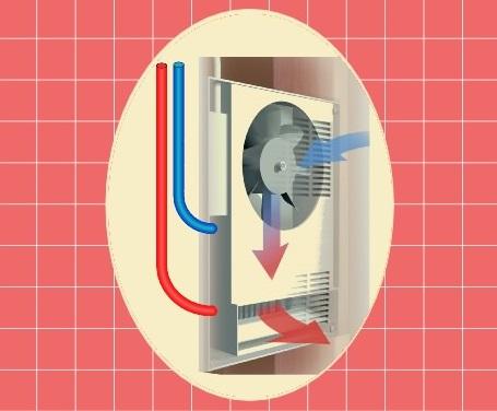 Ventilo-convecteur hydronique : la spcialit de Turbonics